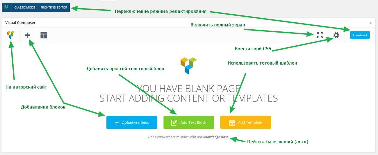Visual Composer - стартовый экран редактирования