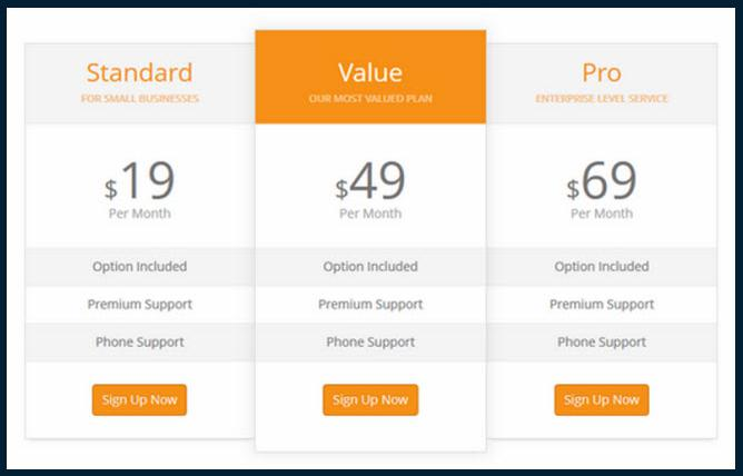 CPO Shortcodes-pricing