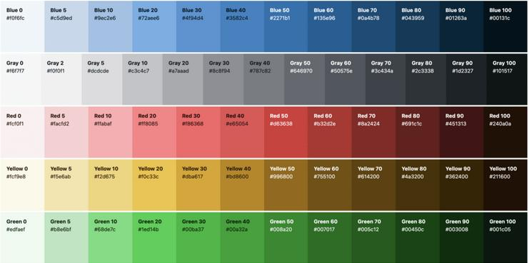 Новая цветовая палитра панели