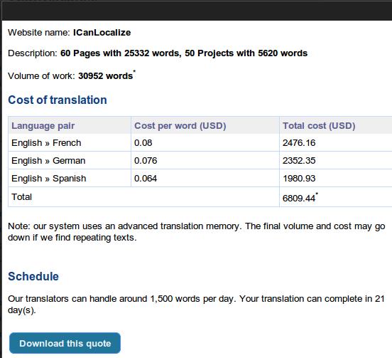 The WordPress Multilingual Plugin 3