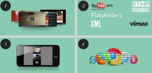 Video Gallery WordPress